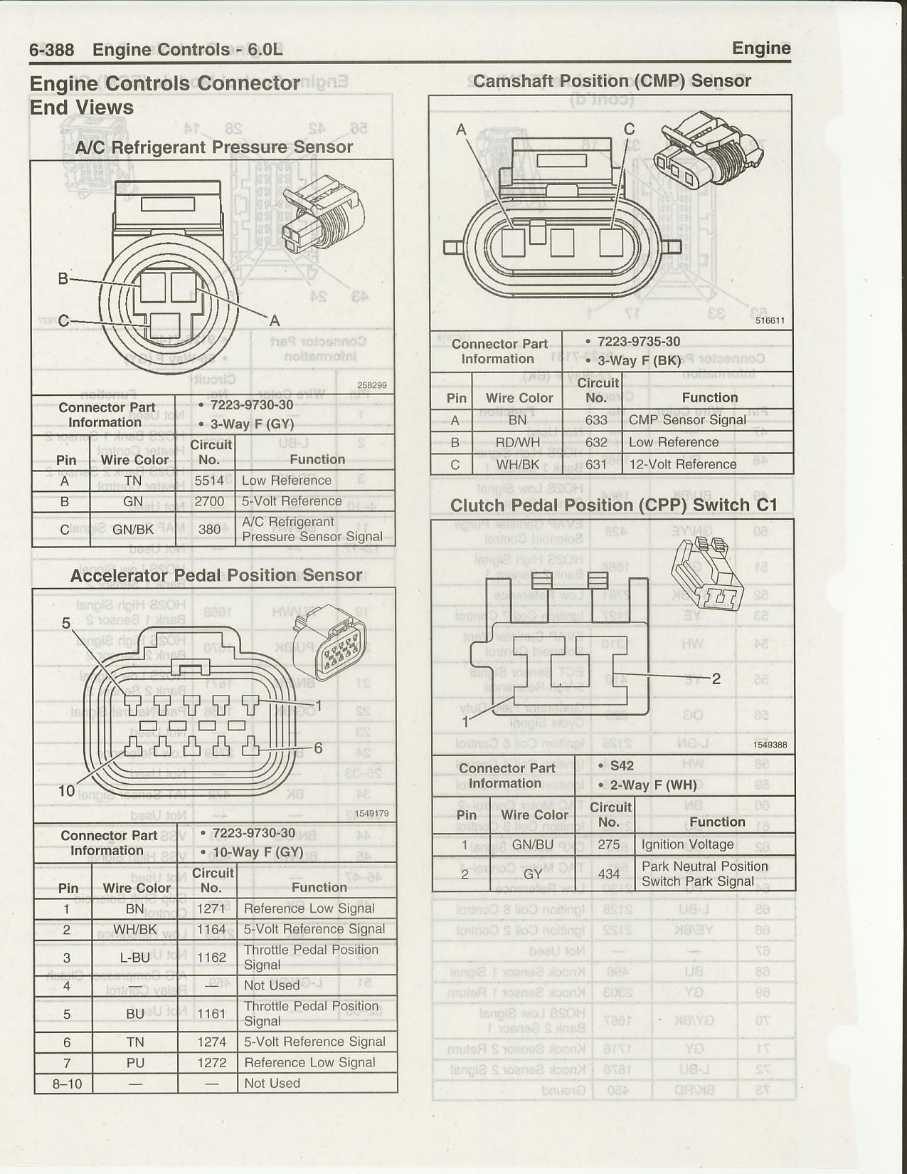 enginecontrols10 ls3 sensor wiring diagrams l3 wiring diagram \u2022 wiring diagrams j 5R55E Transmission Wiring Diagram at bayanpartner.co