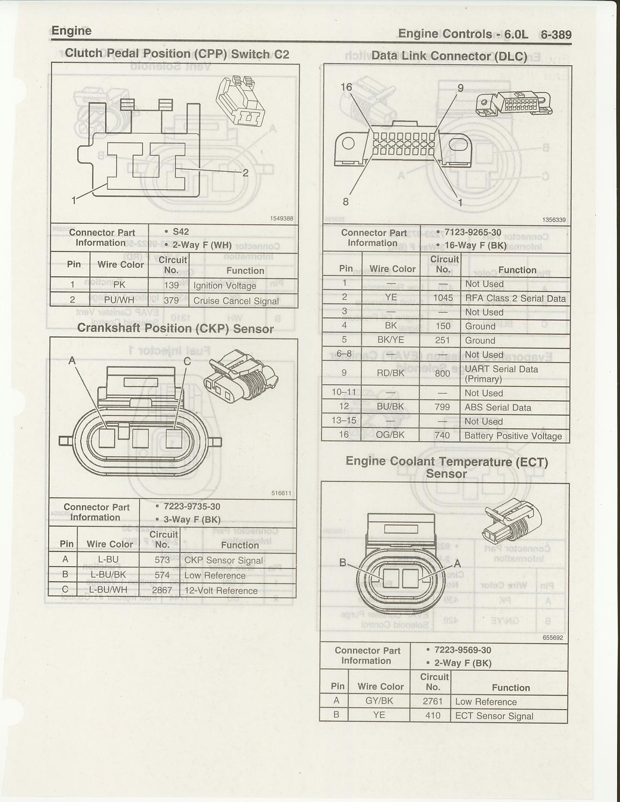 05 Ls2 Cam Sensor Wiring Diagram Electrical N52 Crankshaft Library Of Diagrams U2022 Ls7 Harness