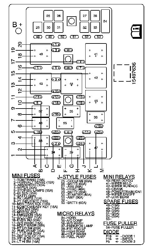 c6 fuse box diagram